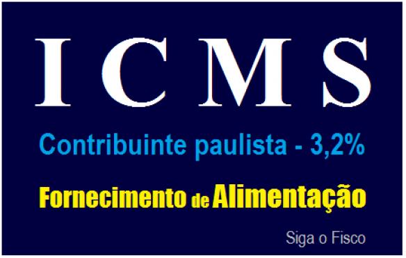 ICMS SP
